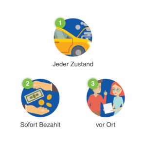 Motorschaden Ankauf münchen mit homecar24.de